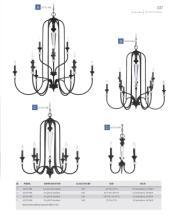 craftmade 2017年欧美室内欧式灯饰灯具设计-1874170_工艺品设计杂志