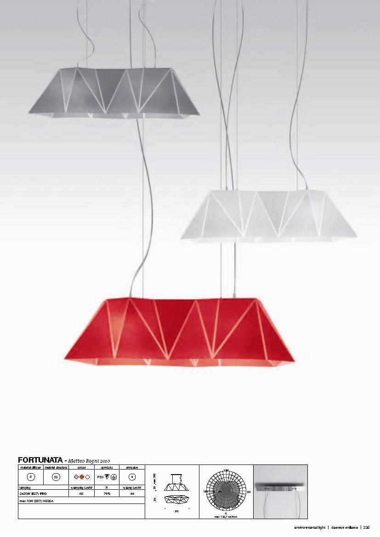 首页 国外艺品设计书籍 danese  danese 2013年现代灯饰设计素材_2481